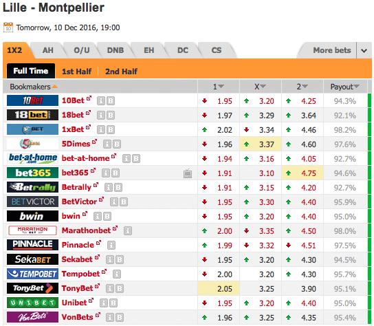 Pronostic investirparissportifs.com - Investir paris sportifs Lille Montpellier