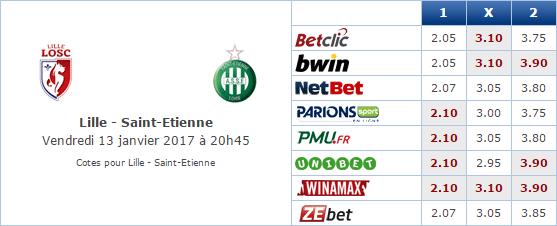 Pronostic investirparissportifs.com - Investir paris sportifs Lille ASSE