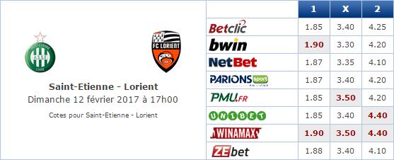 Pronostic investirparissportifs.com - Investir paris sportifs ASSE Lorient