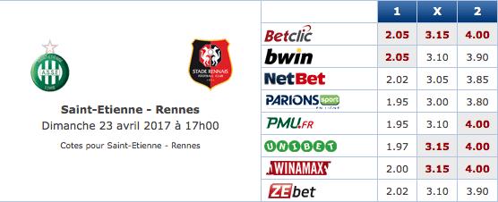 Pronostic investirparissportifs.com - Investir paris sportifs ASSE Rennes