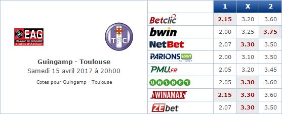 Pronostic investirparissportifs.com - Investir paris sportifs Guingamp Toulouse