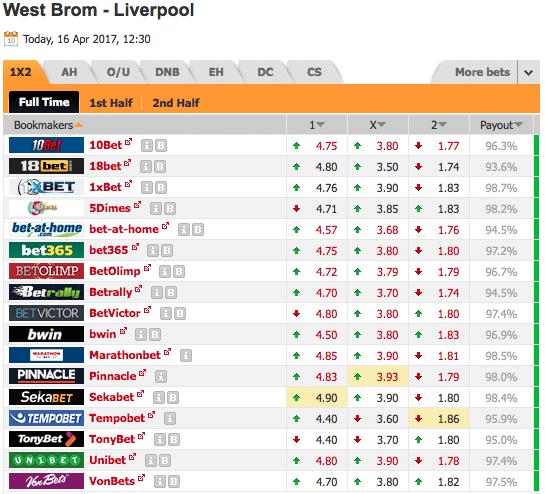 Pronostic investirparissportifs.com - Investir paris sportifs West Bromwich Albion Liverpool