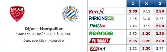 Pronostic investirparissportifs.com - Investir paris sportifs Dijon Montpellier