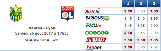 Pronostic investirparissportifs.com - Investir paris sportifs Nantes Lyon
