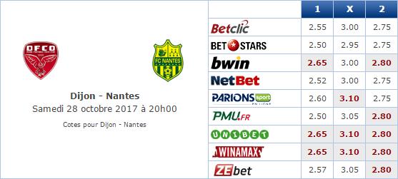 Pronostic investirparissportifs.com - Investir paris sportifs Dijon Nantes