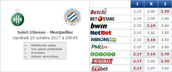 Pronostic investirparissportifs.com - Investir paris sportifs ASSE Montpellier