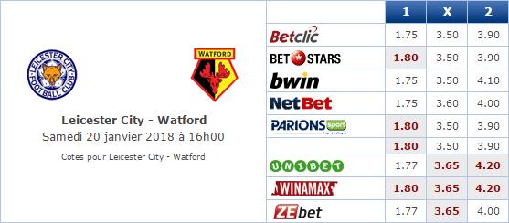 Pronostic investirparissportifs.com - Investir paris sportifs Leicester Watford