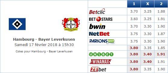 Pronostic investirparissportifs.com - Investir paris sportifs Hambourg Leverkusen