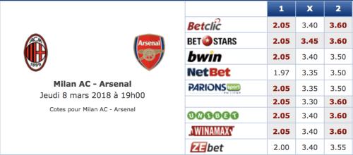 Pronostic investirparissportifs.com - Investir paris sportifs AC Milan Arsenal