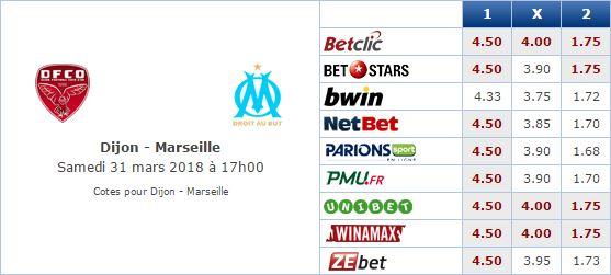 Pronostic investirparissportifs.com - Investir paris sportifs Dijon Marseille