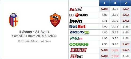 Pronostic investirparissportifs.com - Investir paris sportifs Bolgone AS Rome