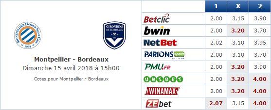 Pronostic investirparissportifs.com - Investir paris sportifs Strasbourg ASSE