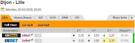 Pronostic investirparissportifs.com - Investir paris sportifs Dijon Lille