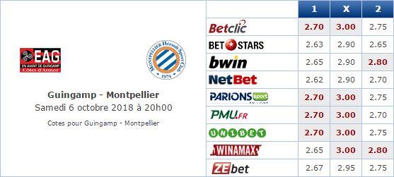 Pronostic investirparissportifs.com - Investir paris sportifs Guingamp Montpellier