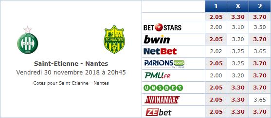 Pronostic investirparissportifs.com - Investir paris sportifs ASSE Nantes