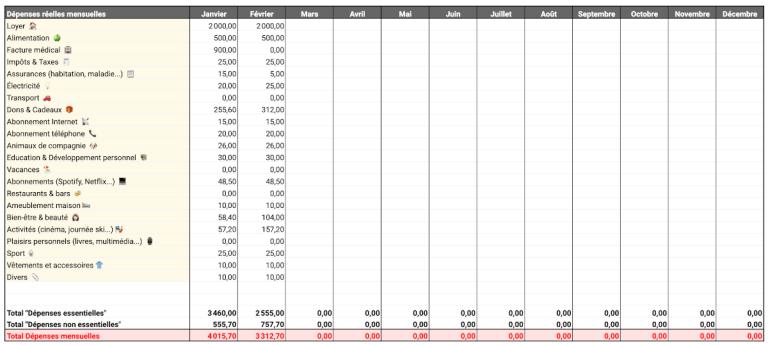 Etat dépenses par mois