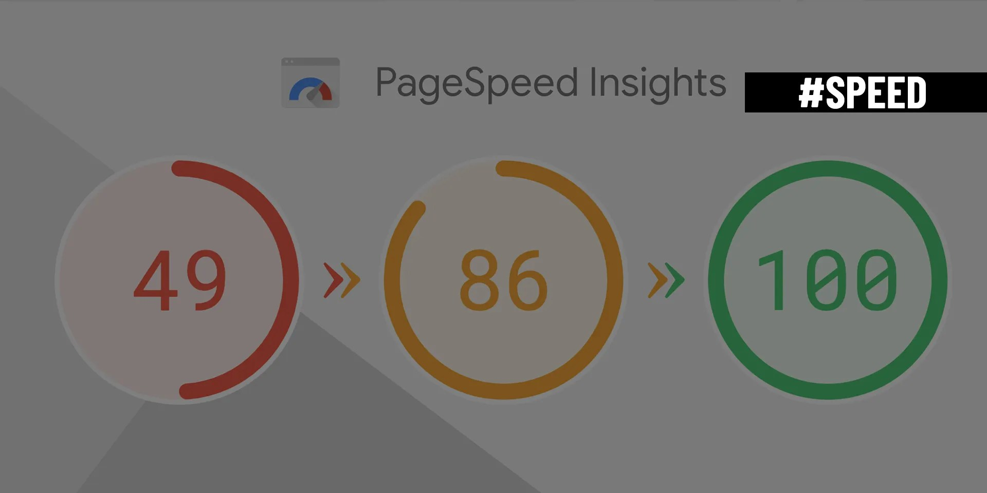 InvestiSocial Blog Page Speed Insights Google