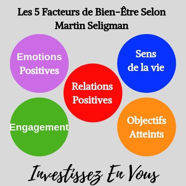 Les 5 facteurs de bien-être