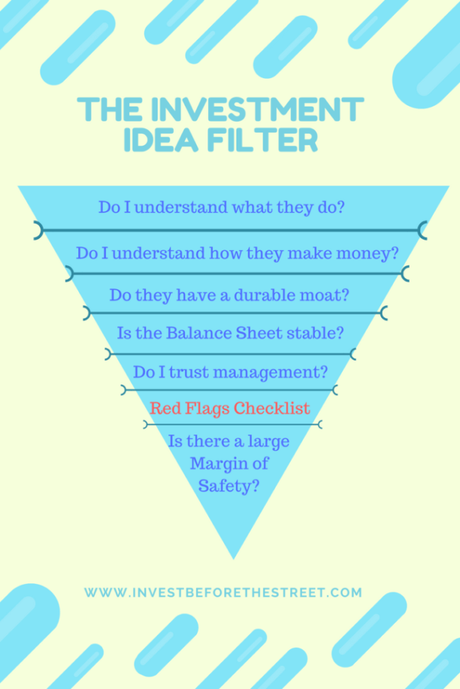How To Research Stock - Idea Funnel