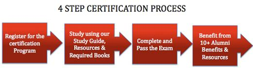 Certified Financial Modeling: A self-paced finacial modeling