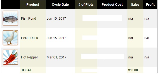 Pending 13th 14th Products