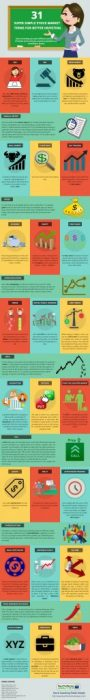 31-Super-Simple-Stock-Market-Terms-For-Better-Investingan-Infgraphic.jpg