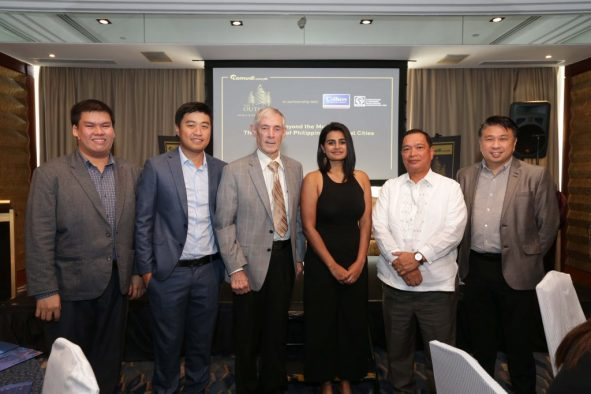 lamudi property outlook philippines