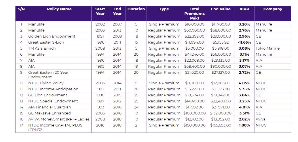 Calfresh Benefit Amount Calculator