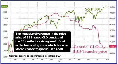 """The Truth Behind The """"Repo"""" Non-QE QE Money Printing"""