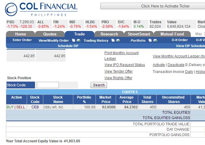 col financial portfolio