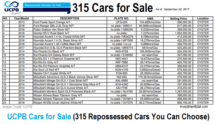 UCPB Cars For Sale Philippines (315 Repossessed Cars To