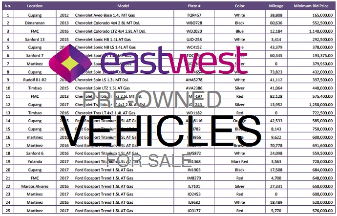 Toyota For Sale By Owner >> List of EastWest Bank Pre-Owned Vehicles for Sale ...