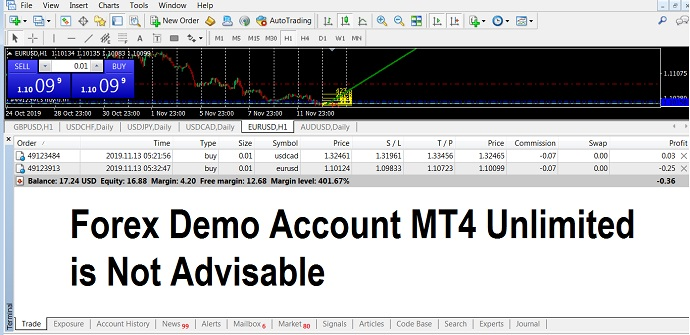 unlimited demo forex