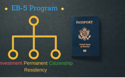 What is a United States EB-5 Visa Process?