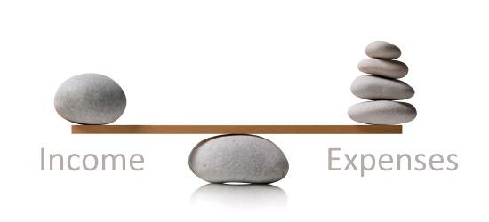 Income vs Spending vs Investing Problem