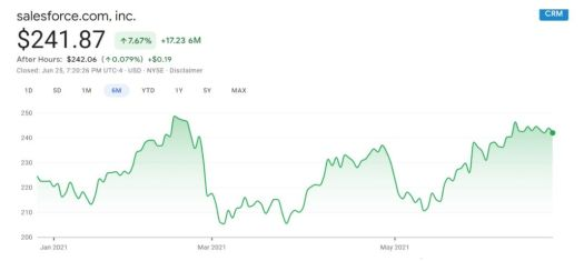 Best Tech Stocks to Invest In 2021: Diversify Your Portfolio 5