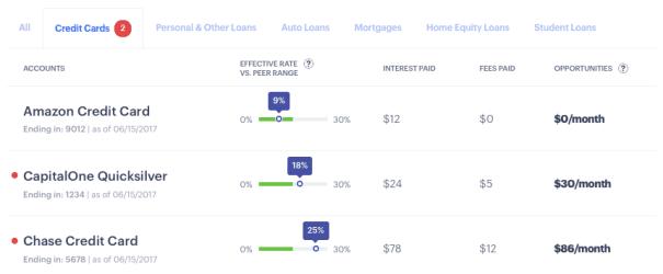 status money compare interest rates