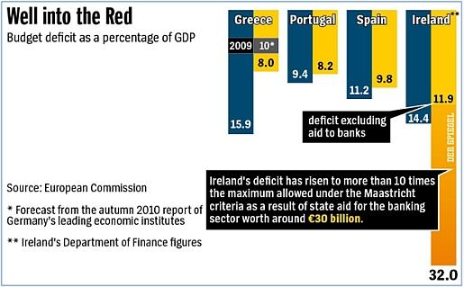 deficit pigs