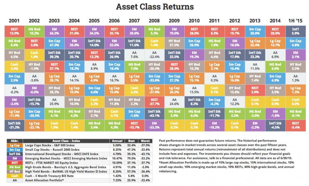 Mi a befektetési alap egyszerű szavakkal. Mi az a befektetési alap. A befektetési alapok típusai