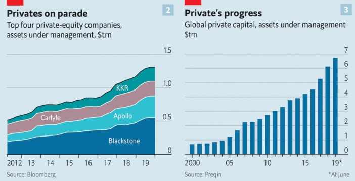 private-equity-chto-eto