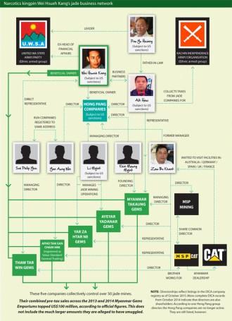 Jade network