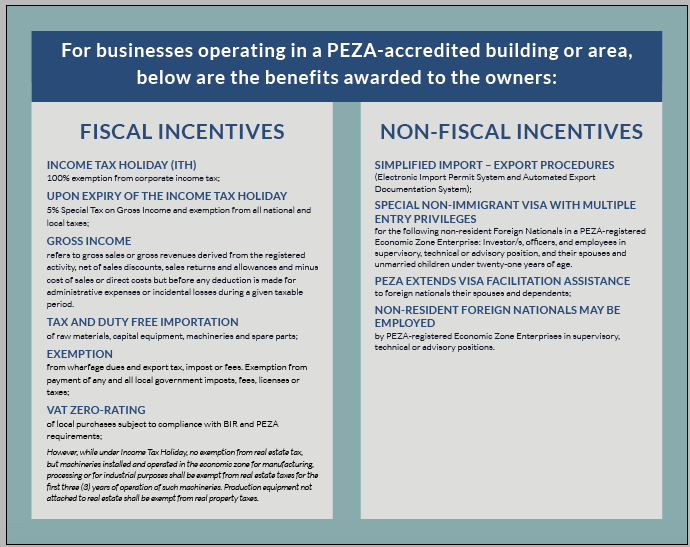 Fiscal - Non Fiscal