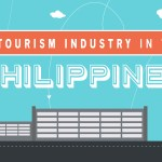 Infographic: The rise of tourism in the Philippines
