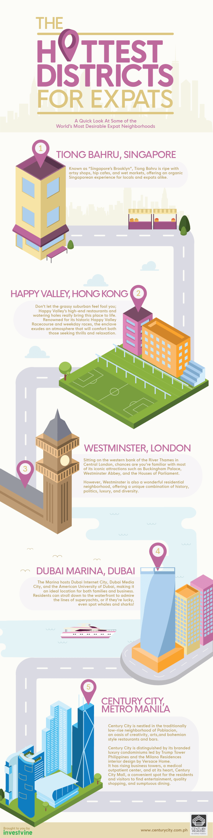 Infograph: The best neighbourhoods for expats to live in