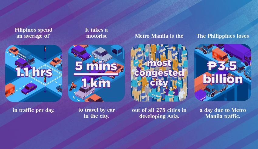 Navigating Through Manila's Traffic Mess