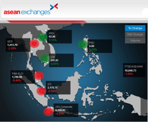 ASEAN Exchanges