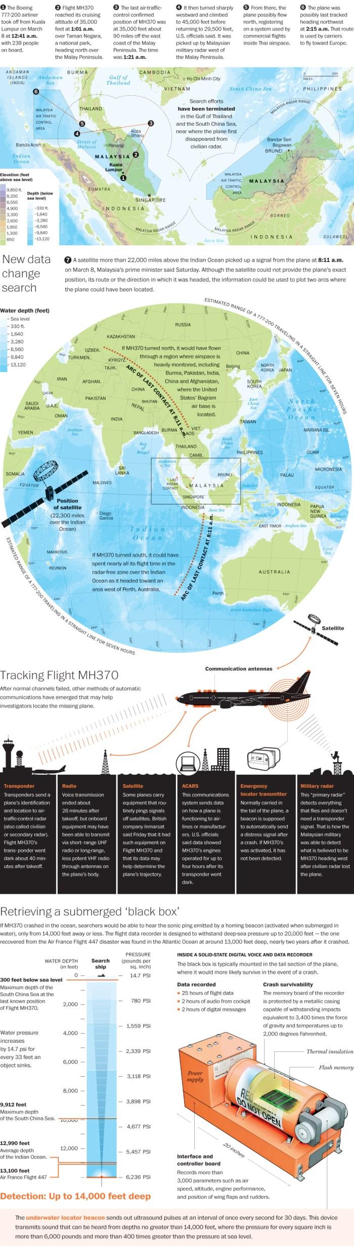 MZH370 graph