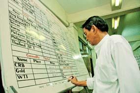Myanmar stock