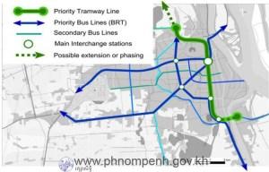 Phnom Penh public transport