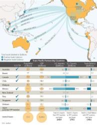 TPP-Data